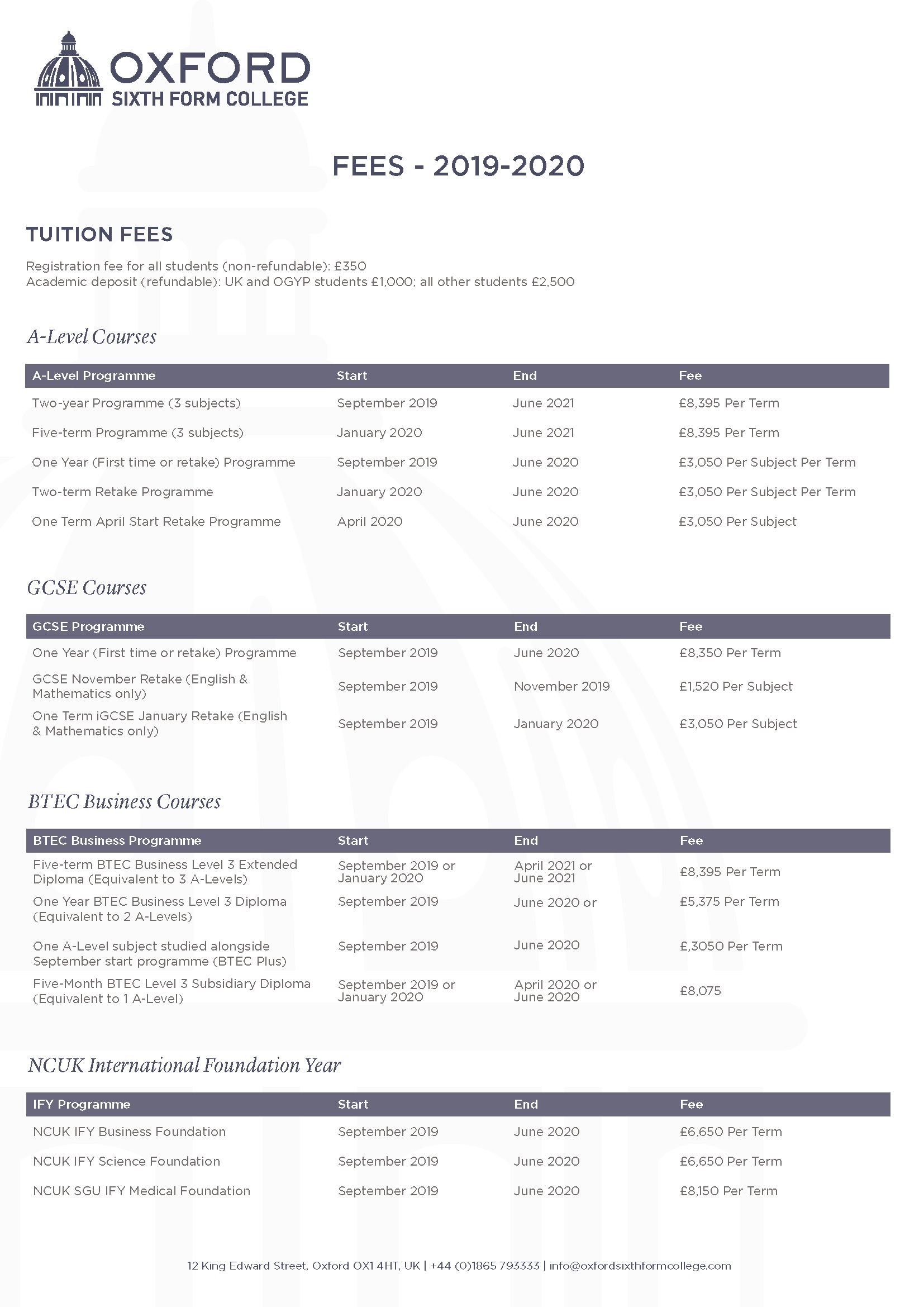 Oxford Sixth Form College 2019-20 Fees